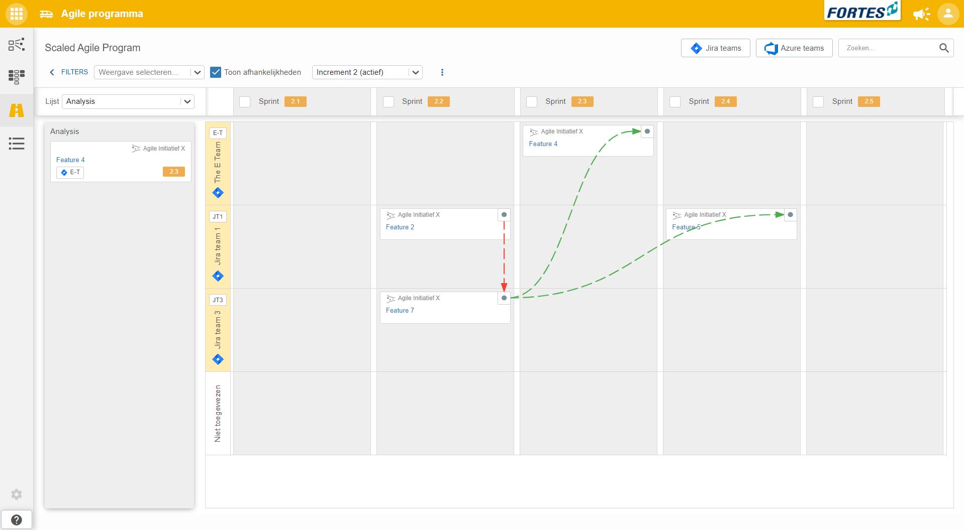 Scaled agile program app Fortes Change Cloud